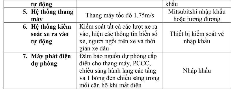 VẬT LIỆU BÀN GIAO CỦA RICE CITY THƯỢNG THANH